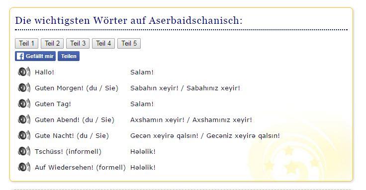 Lernen Sie Aserbaidschanisch Hallo Guten Tag Danke