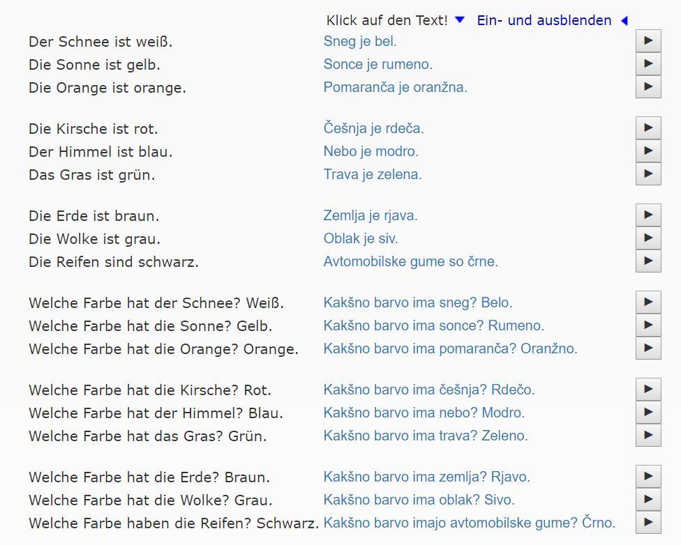 Lernen Sie Online Die Ersten Wörter Auf Slowenisch Testen